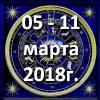 Гороскоп азарта на неделю - с 05 по 11 марта 2018